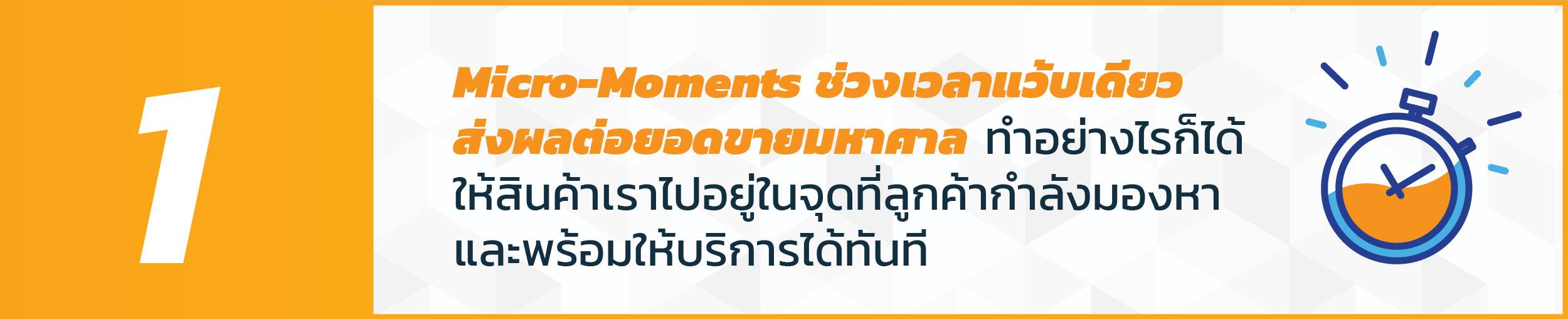 เปิดร้านออนไลน์_Micro_Moment