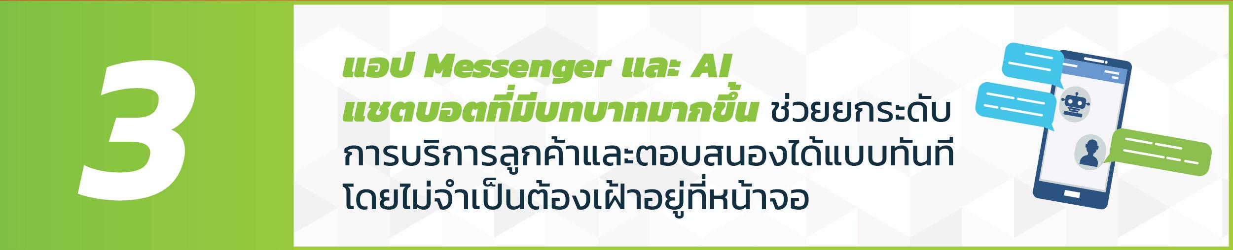 เปิดร้านออนไลน์_AI_ChatBot